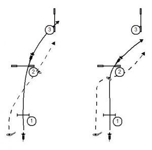 Comparison of Handler Paths on Rear Cross