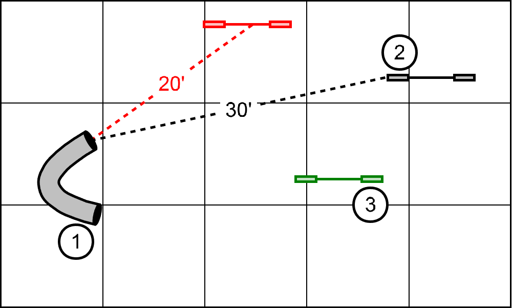 Exercise with Off Course Trap at 20'